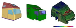 Truck cab models drawn from CAD geometry using CoolCalc (left and center), and a model with overlay of computational fluid dynamics flow (right) indicate areas of heat absorption and loss.  Illustrations by Jason Lustbader, Matt Jeffers, and Larry Chaney, NREL Courtesy of NREL