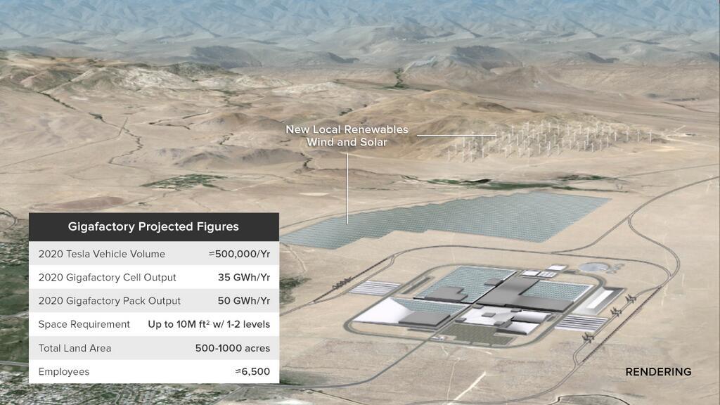 Tesla Giga Factory rendering Image courtesy of Tesla