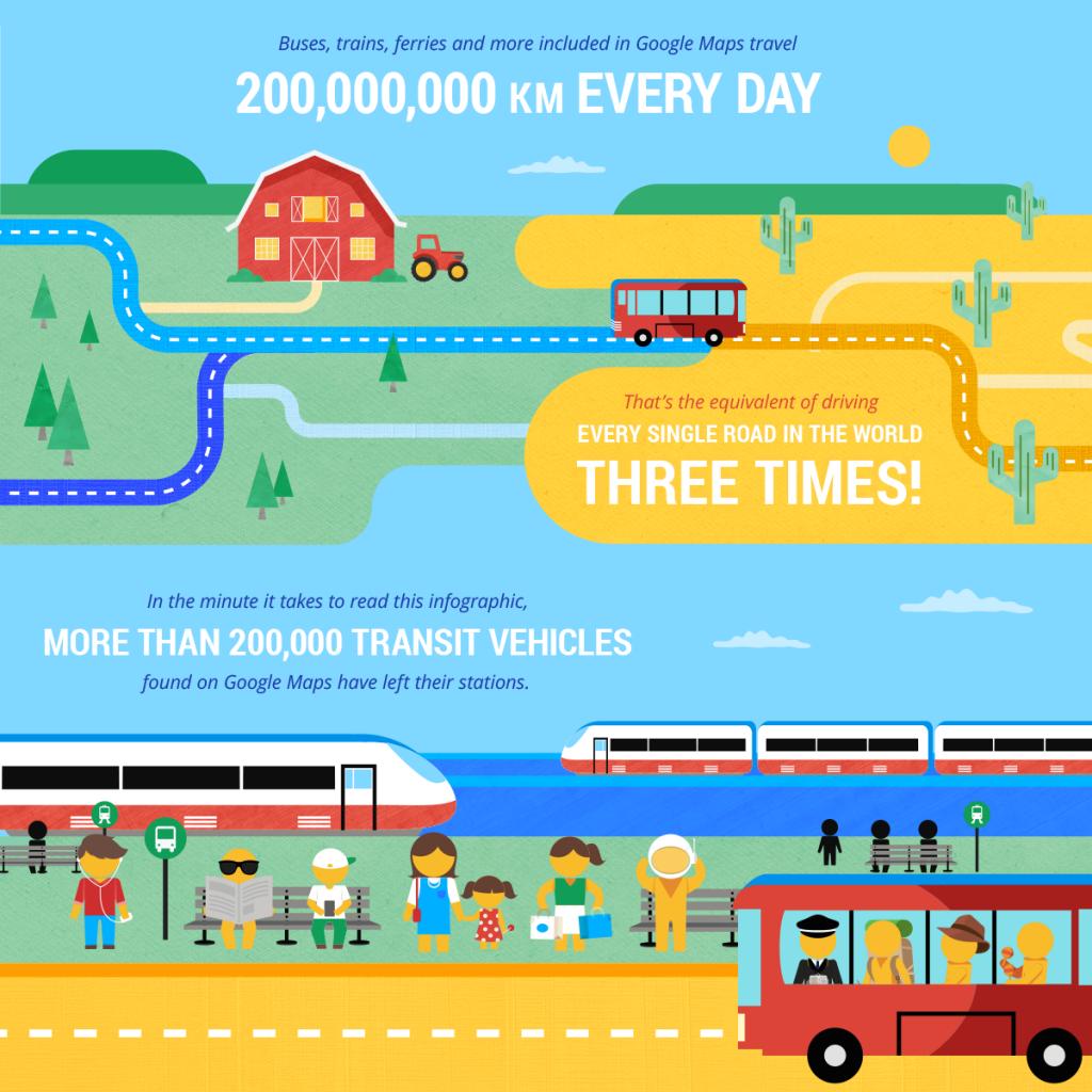 Infographic courtesy of Google