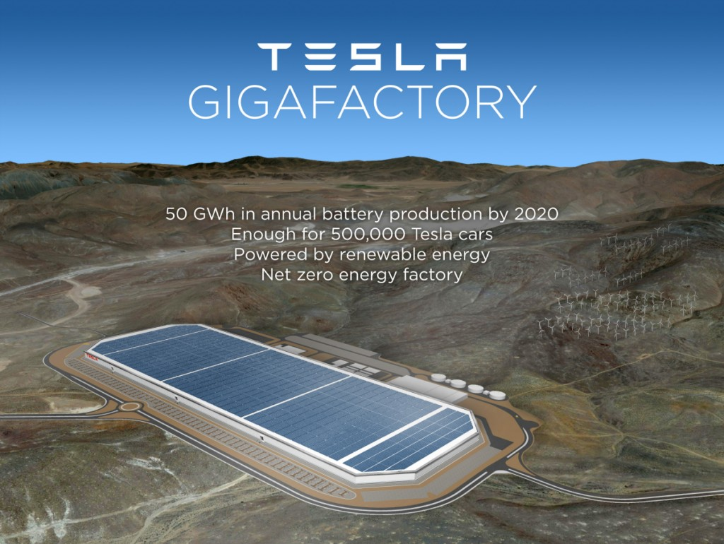 Image courtesy of Tesla Nevada Selected As Official Site for Tesla Battery Gigafactory